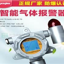一氧化碳檢測報警儀紅外檢測儀