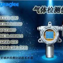 瓦斯气体检测仪