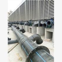 杭州杭州德瑞寶630PE管焊機供應行業領先