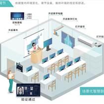 物联网云端智慧管控系统