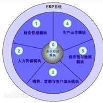 信贷分销系统开发定制代还APP定制