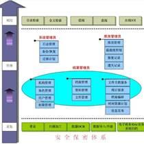 北京檔案整理公司
