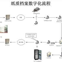 北京檔案數字化公司