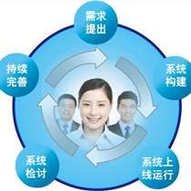 青島BOM軟件,青島制造業BOM軟件