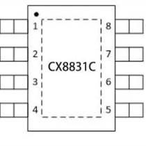 誠芯微新品推出CX8831C,18W DC/DC多協