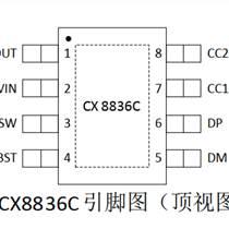 誠芯微高性價比CX8836,替代XPM5236,36