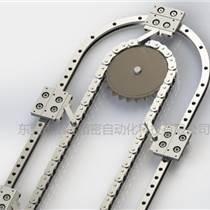 廣東圓形導軌廠家定制環形導軌