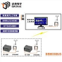 達泰 無線串口通訊模塊DTD434M
