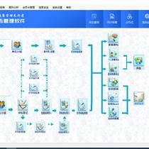 索源科技體檢軟件體檢系統