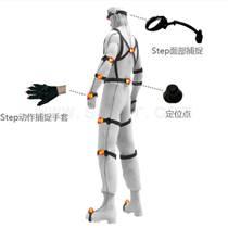 STEP便攜式激光動作捕捉系統