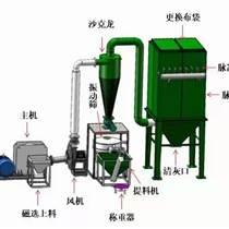 PVC廢料磨粉機 塑鋼型材高產機