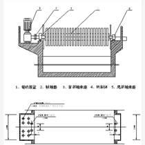 水平軸曝氣機設備